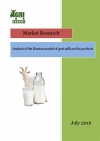 Analysis of the Russian market of goat milk and its products